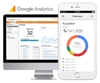 App Analytics With Google